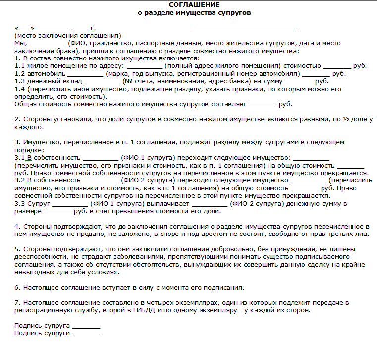 Соглашение об отказе от прав на имущество образец
